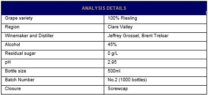 Grosset45_Analysis